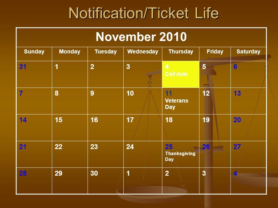 November 2010 SundayMondayTuesdayWednesdayThursdayFridaySaturday 311234 Call date 56 7891011 Veterans Day 1213 14151617181920 2122232425 Thanksgiving Day 2627 2829301234 Notification/Ticket Life