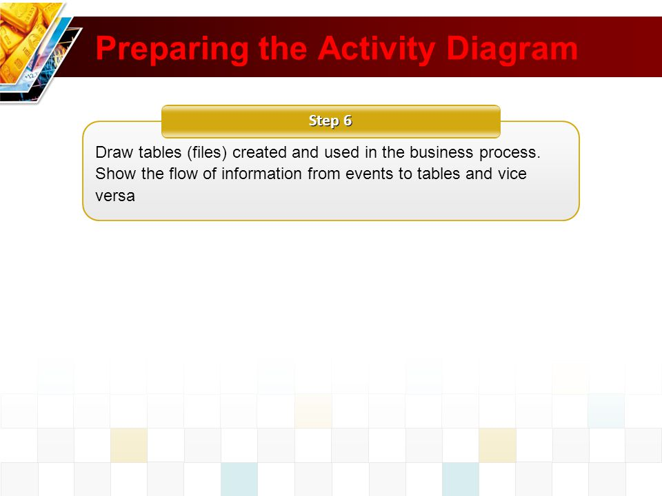 Preparing the Activity Diagram Step 6 Draw tables (files) created and used in the business process. Show the flow of information from events to tables