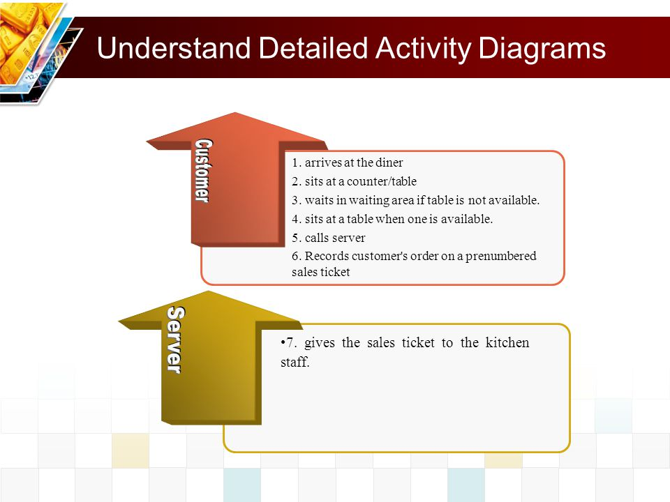 Understand Detailed Activity Diagrams 1. arrives at the diner 2. sits at a counter/table 3. waits in waiting area if table is not available. 4. sits a