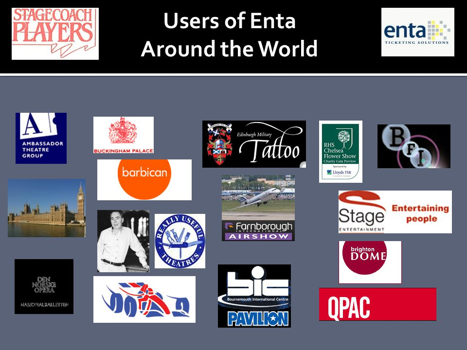 Users of Enta Around the World