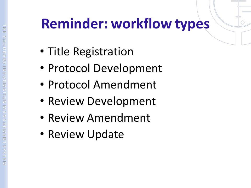 Reminder: workflow types Title Registration Protocol Development Protocol Amendment Review Development Review Amendment Review Update