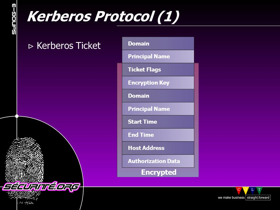 Kerberos Protocol (1) Kerberos Ticket © 2001 Sécurité.Org Domain Principal Name Ticket Flags Encryption Key Domain Principal Name Start Time End Time Host Address Authorization Data Encrypted