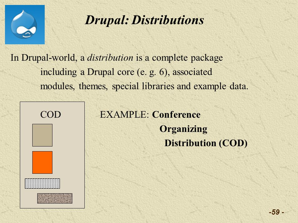-59 - Drupal: Distributions In Drupal-world, a distribution is a complete package including a Drupal core (e. g. 6), associated modules, themes, speci