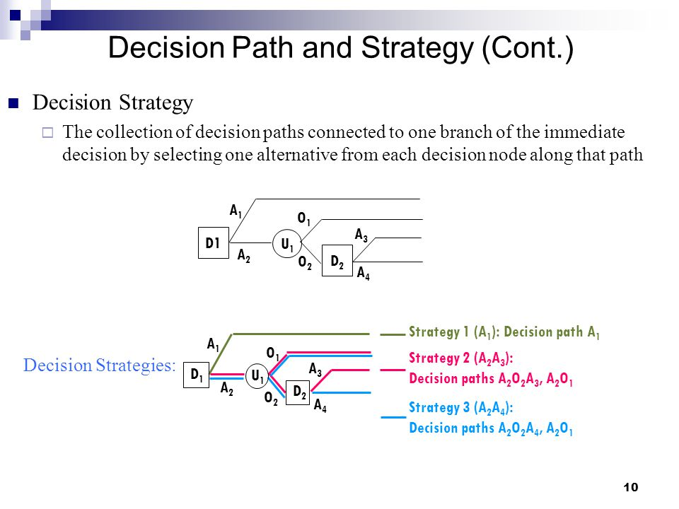 10 Decision Path and Strategy (Cont.) Decision Strategy The collection of decision paths connected to one branch of the immediate decision by selectin