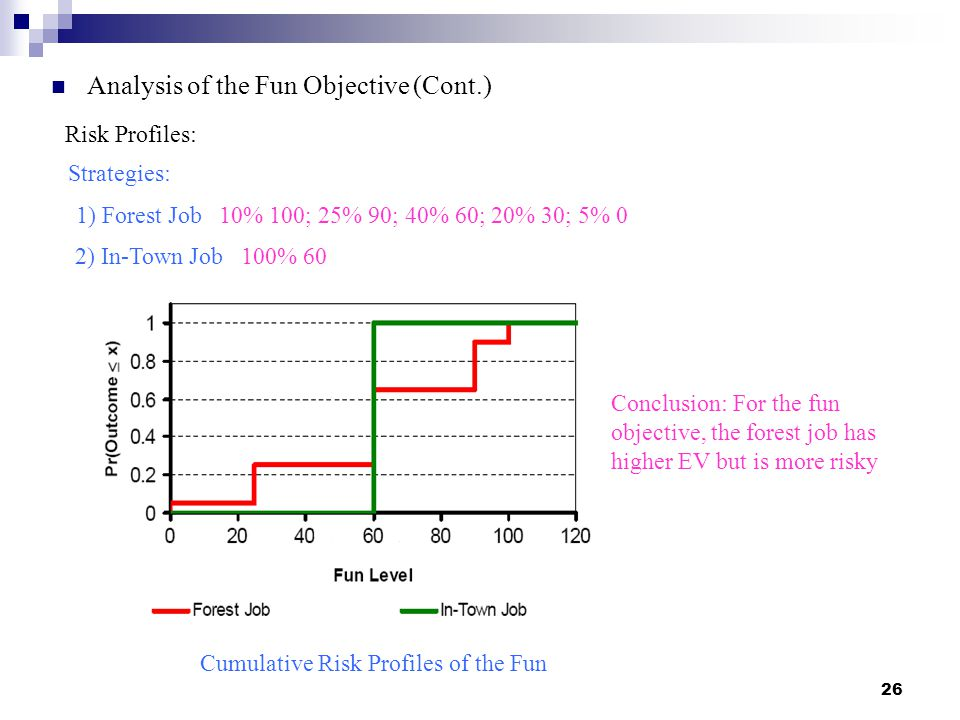 26 Cumulative Risk Profiles of the Fun Conclusion: For the fun objective, the forest job has higher EV but is more risky Risk Profiles: Strategies: 1)