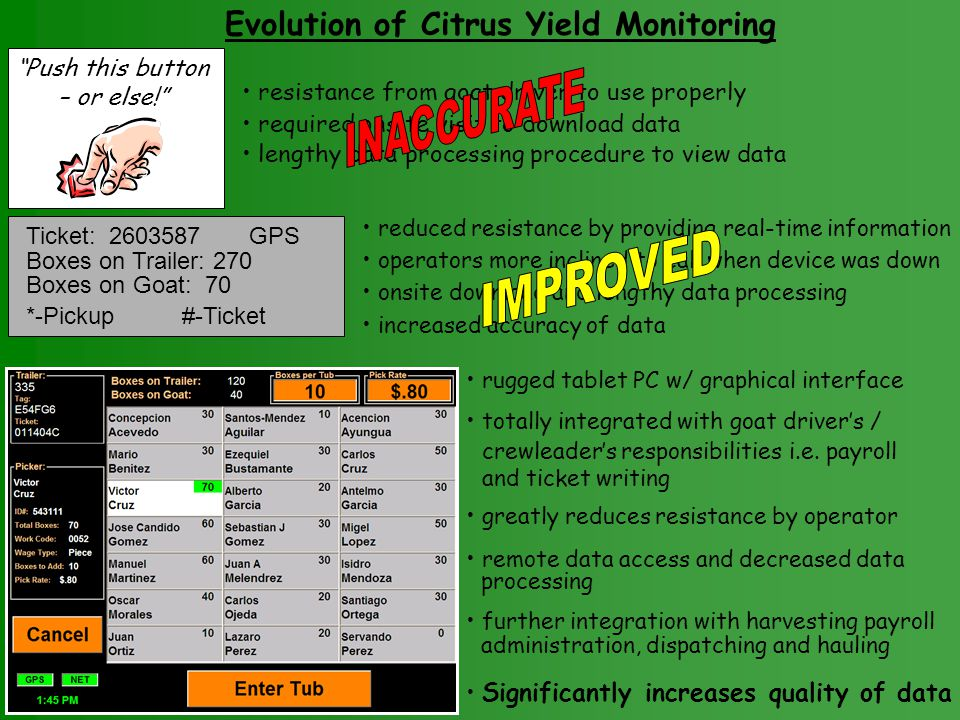 Evolution of Citrus Yield Monitoring Push this button – or else.