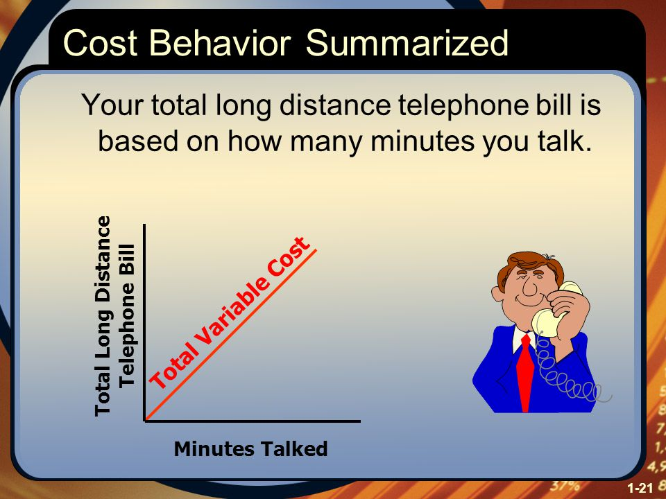 1-21 Your total long distance telephone bill is based on how many minutes you talk. Minutes Talked Total Long Distance Telephone Bill Cost Behavior Su