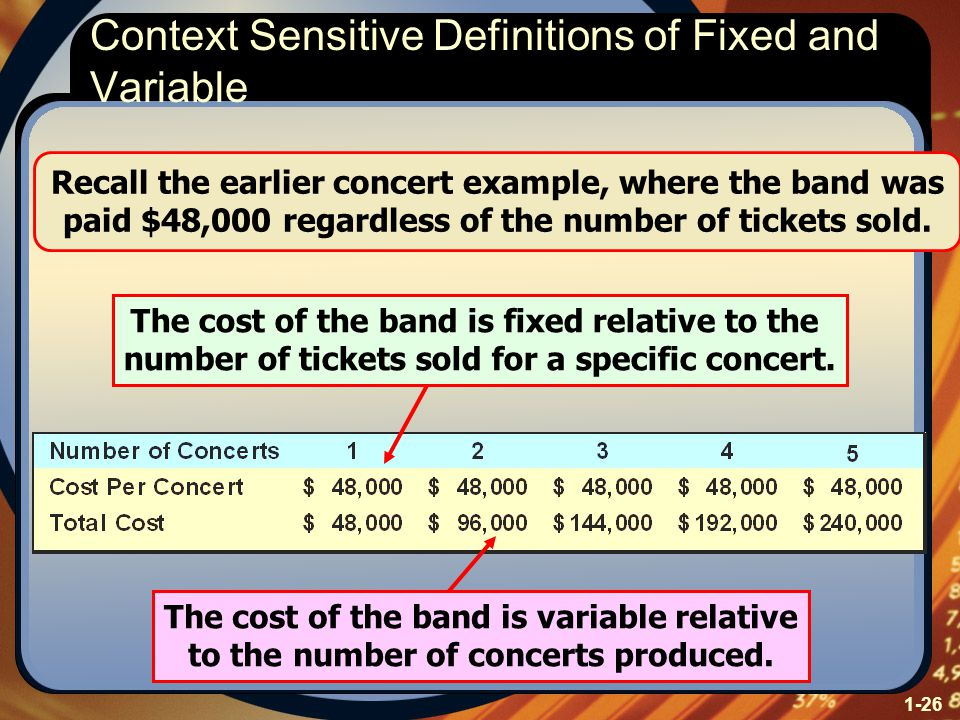 1-26 Context Sensitive Definitions of Fixed and Variable Recall the earlier concert example, where the band was paid $48,000 regardless of the number