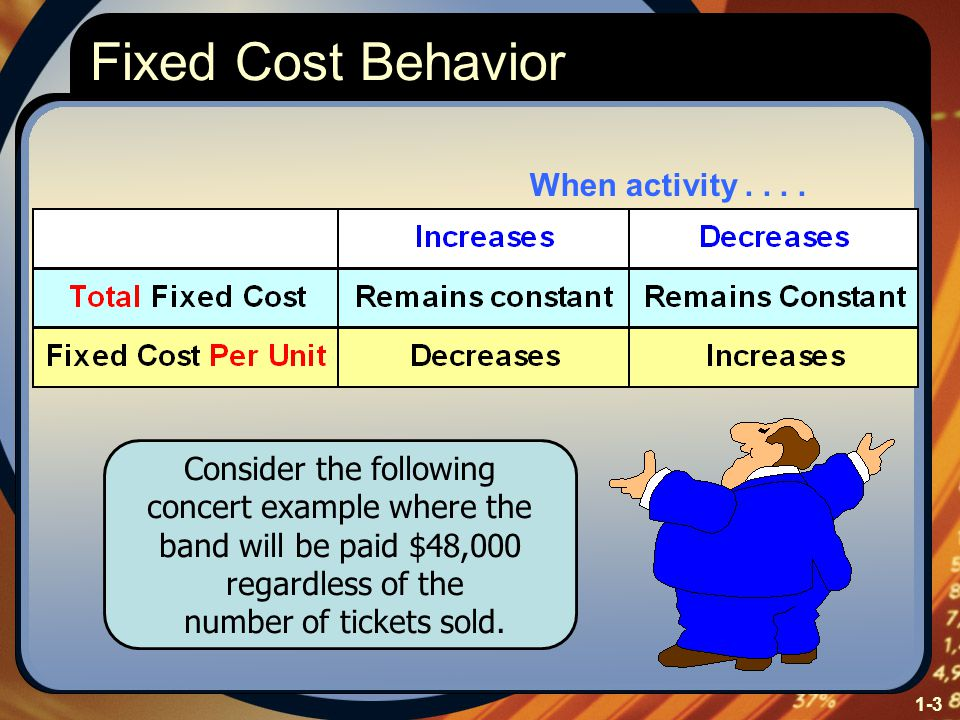 1-3 Fixed Cost Behavior Consider the following concert example where the band will be paid $48,000 regardless of the number of tickets sold. When acti