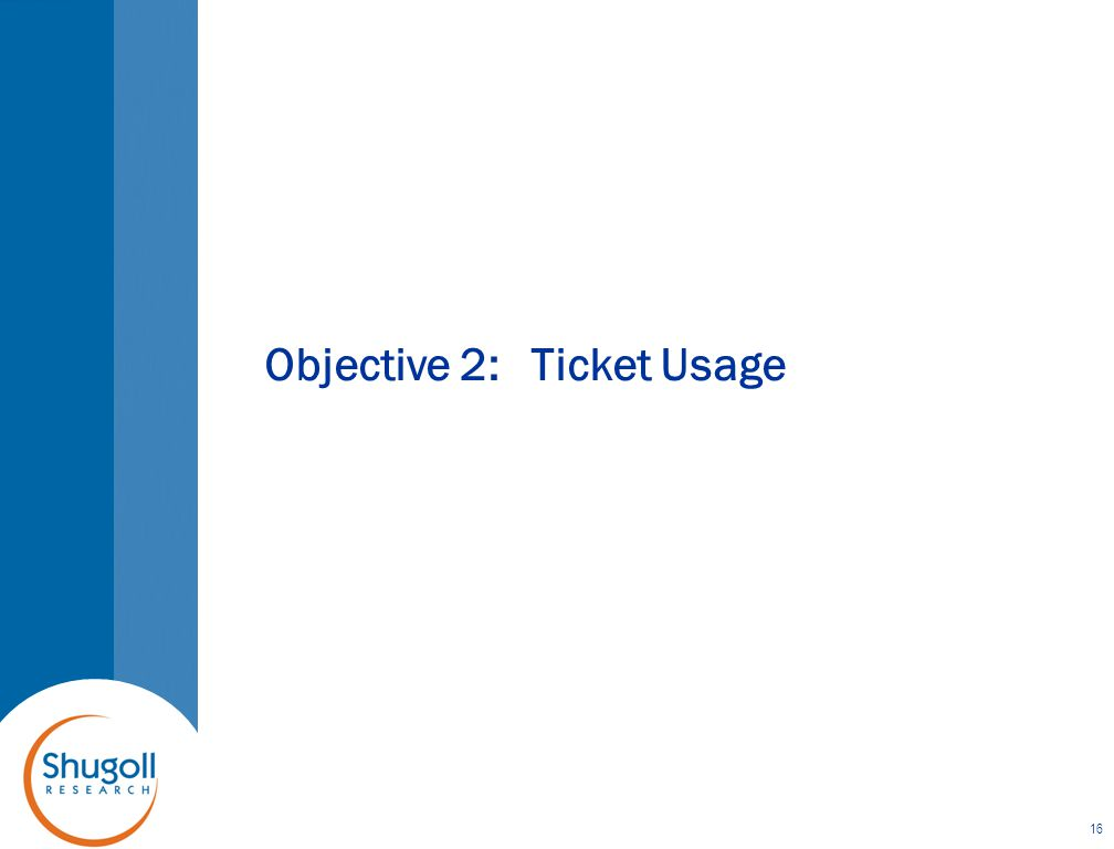 Objective 2: Ticket Usage 16