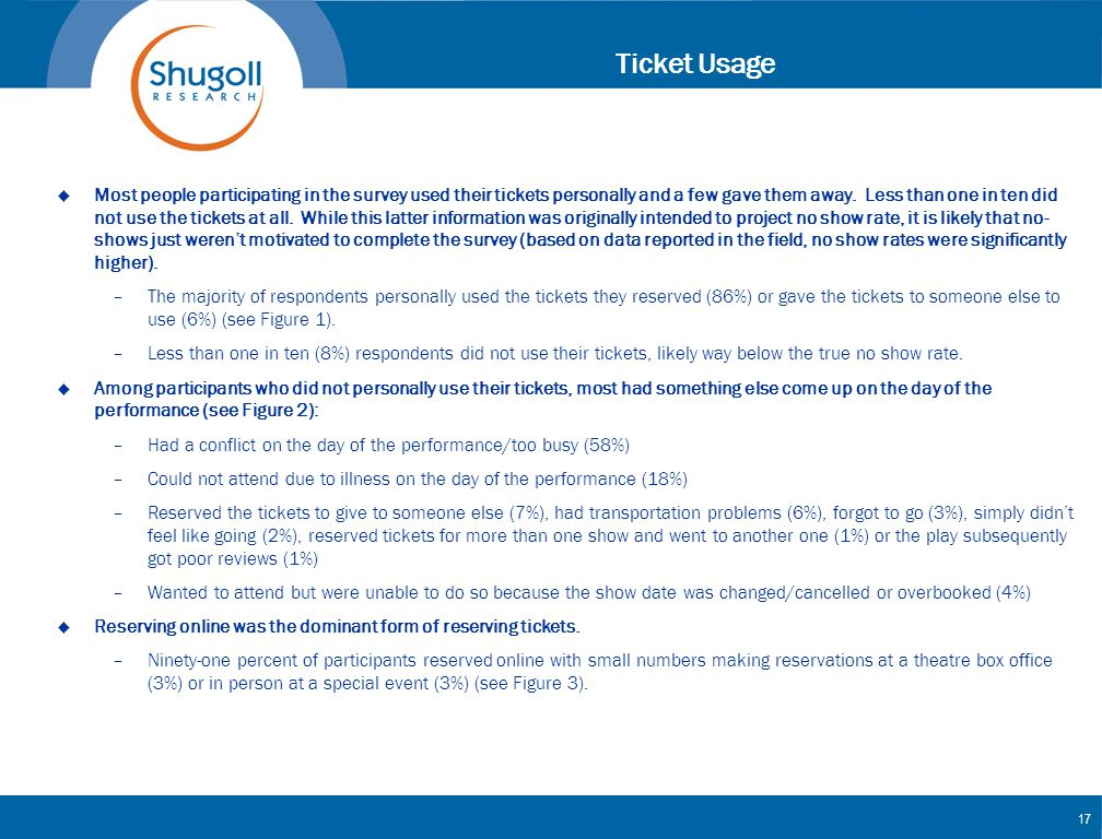 u Nearly half of attenders were NOT able to get tickets for their first choice of play.