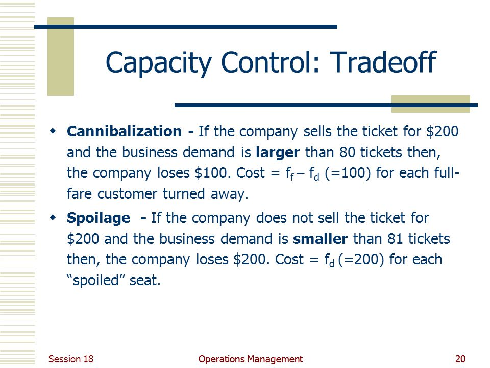 Session 18 Operations Management20Operations Management20 Capacity Control: Tradeoff Cannibalization - If the company sells the ticket for $200 and the business demand is larger than 80 tickets then, the company loses $100.