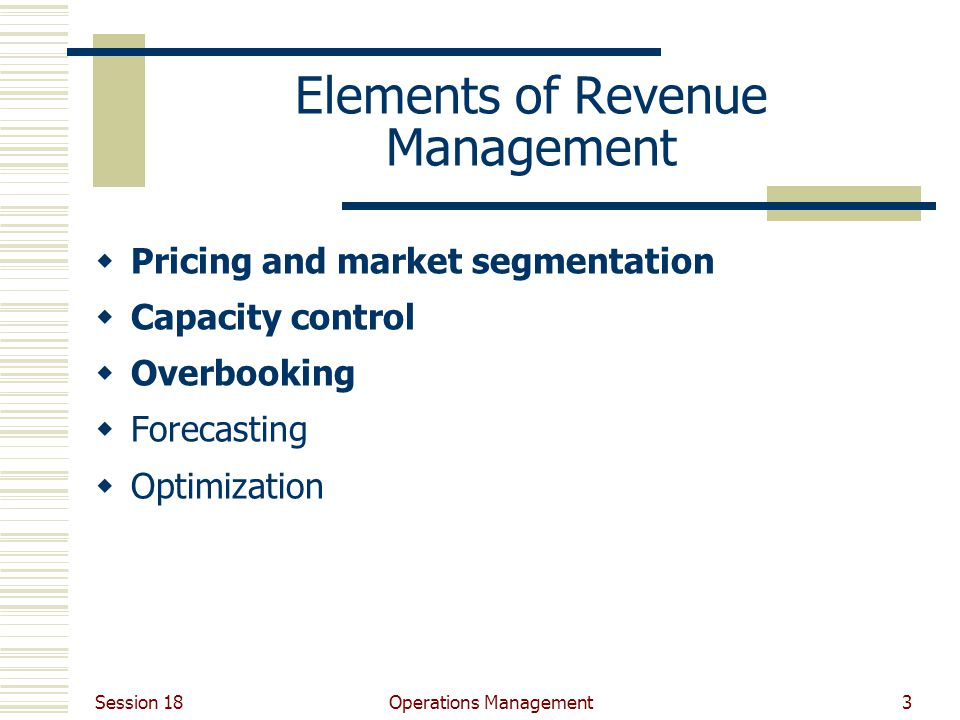 Session 18 Operations Management3 Elements of Revenue Management Pricing and market segmentation Capacity control Overbooking Forecasting Optimization