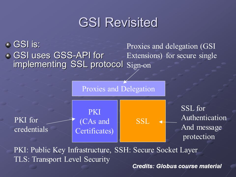 GSI Revisited GSI is: GSI uses GSS-API for implementing SSL protocol PKI (CAs and Certificates) SSL Proxies and Delegation PKI for credentials SSL for Authentication And message protection Proxies and delegation (GSI Extensions) for secure single Sign-on PKI: Public Key Infrastructure, SSH: Secure Socket Layer TLS: Transport Level Security Credits: Globus course material