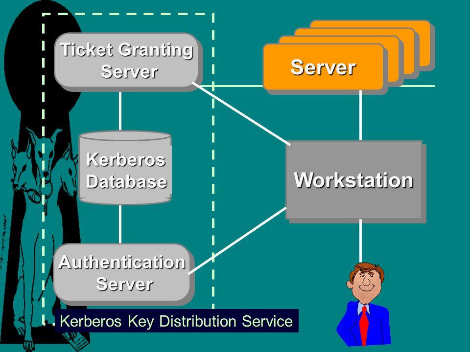 ServerServer ServerServer ServerServer ServerServer KerberosDatabase Ticket Granting Server Server Ticket Granting Server Server Authentication Authen