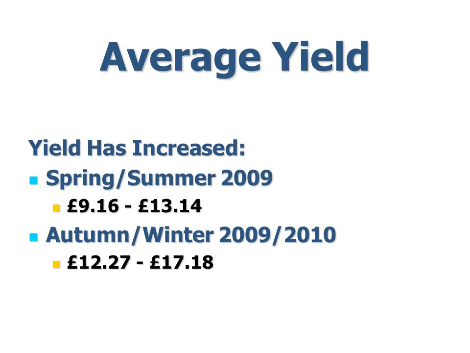 Average Yield Yield Has Increased: Spring/Summer 2009 Spring/Summer 2009 £9.16 - £13.14 £9.16 - £13.14 Autumn/Winter 2009/2010 Autumn/Winter 2009/2010 £12.27 - £17.18 £12.27 - £17.18