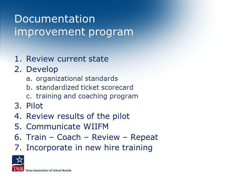 Documentation improvement program 1.Review current state 2.Develop a.organizational standards b.standardized ticket scorecard c.training and coaching