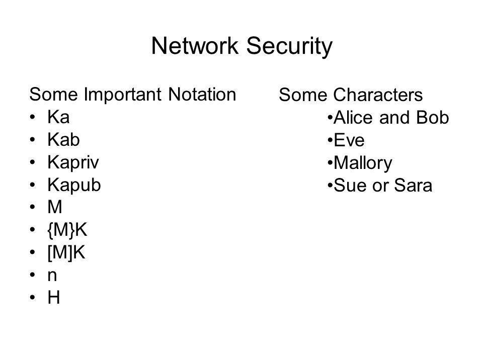 Network Security Some Important Notation Ka Kab Kapriv Kapub M {M}K [M]K n H Some Characters Alice and Bob Eve Mallory Sue or Sara