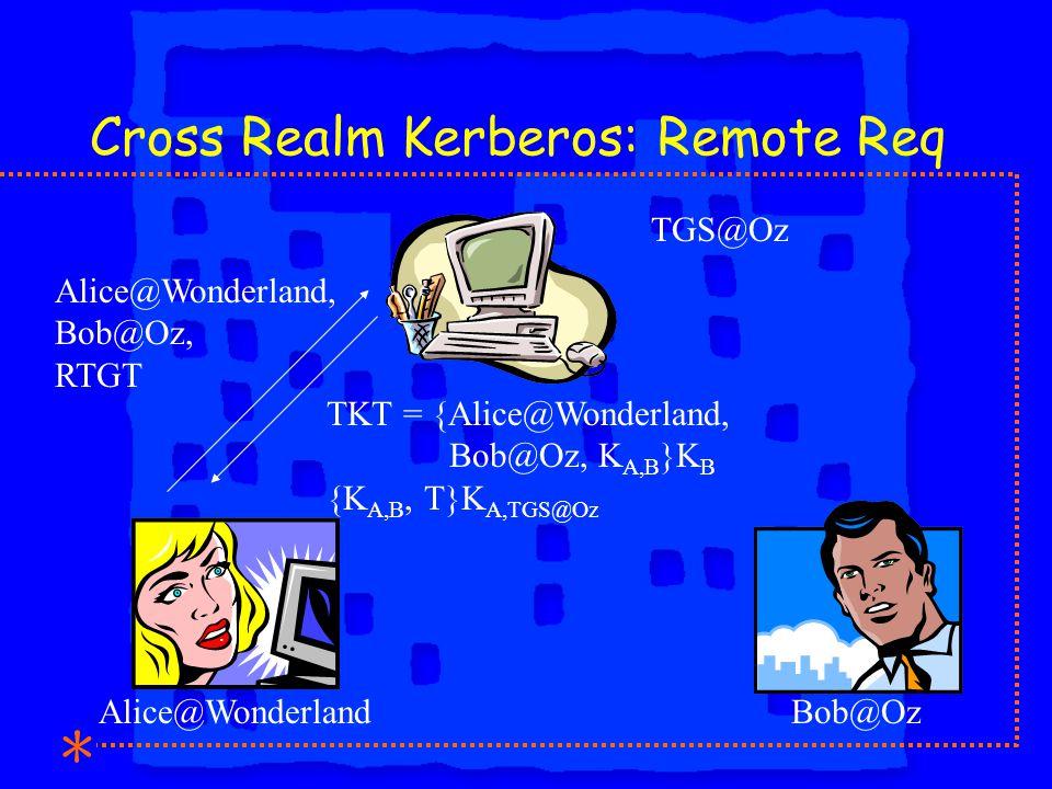 Cross Realm Kerberos: Remote Req Alice@Wonderland, Bob@Oz, RTGT TKT = {Alice@Wonderland, Bob@Oz, K A,B }K B {K A,B, T}K A,TGS@Oz TGS@Oz Alice@Wonderla