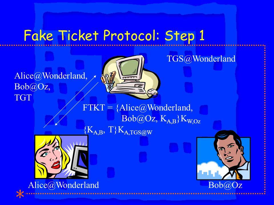 Fake Ticket Protocol: Step 1 Alice@Wonderland, Bob@Oz, TGT FTKT = {Alice@Wonderland, Bob@Oz, K A,B }K W,Oz {K A,B, T}K A,TGS@W TGS@Wonderland Alice@WonderlandBob@Oz