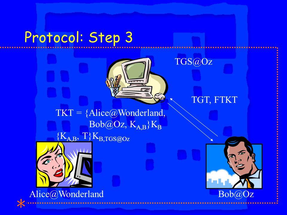 Protocol: Step 3 TGS@Oz Alice@WonderlandBob@Oz TGT, FTKT TKT = {Alice@Wonderland, Bob@Oz, K A,B }K B {K A,B, T}K B,TGS@Oz