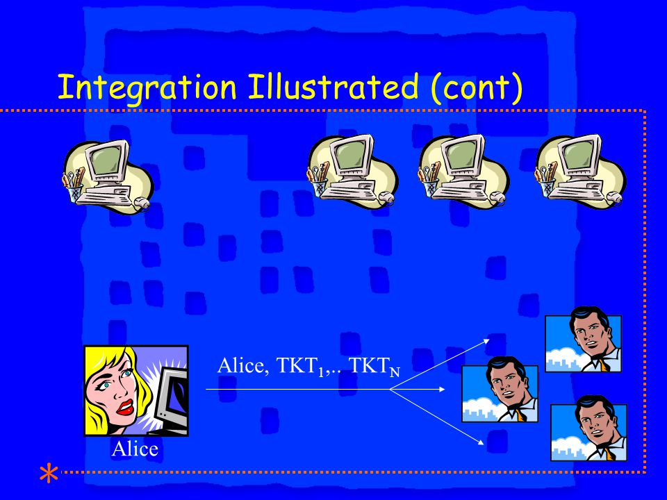 Integration Illustrated (cont) Alice Alice, TKT 1,.. TKT N