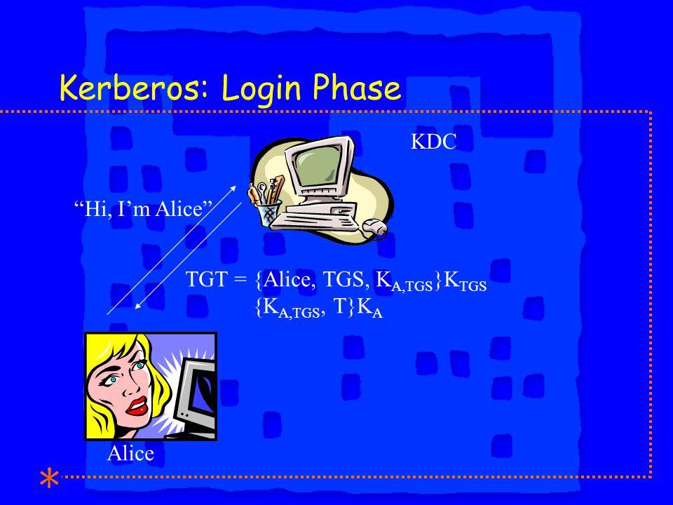 Kerberos: Login Phase Hi, Im Alice Alice TGT = {Alice, TGS, K A,TGS }K TGS {K A,TGS, T}K A KDC