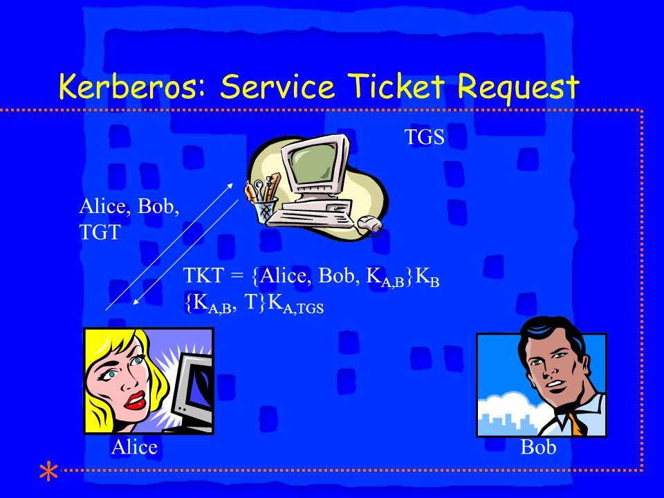 Kerberos: Service Ticket Request Alice, Bob, TGT TKT = {Alice, Bob, K A,B }K B {K A,B, T}K A,TGS AliceBob TGS