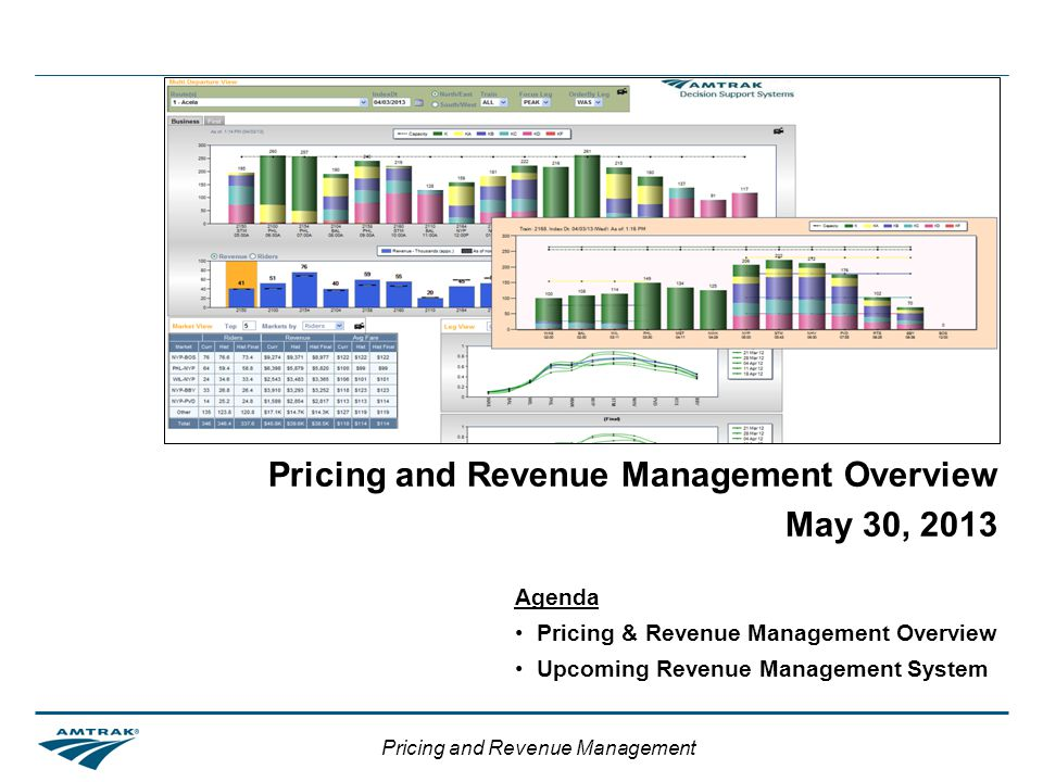 Pricing and Revenue Management Pricing and Revenue Management Overview May 30, 2013 Agenda Pricing & Revenue Management Overview Upcoming Revenue Management System
