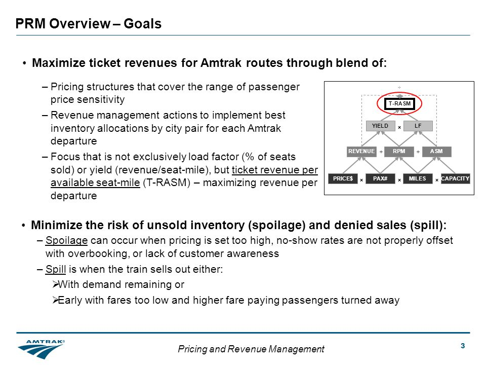 Pricing and Revenue Management 3 PRM Overview – Goals Maximize ticket revenues for Amtrak routes through blend of: Minimize the risk of unsold invento