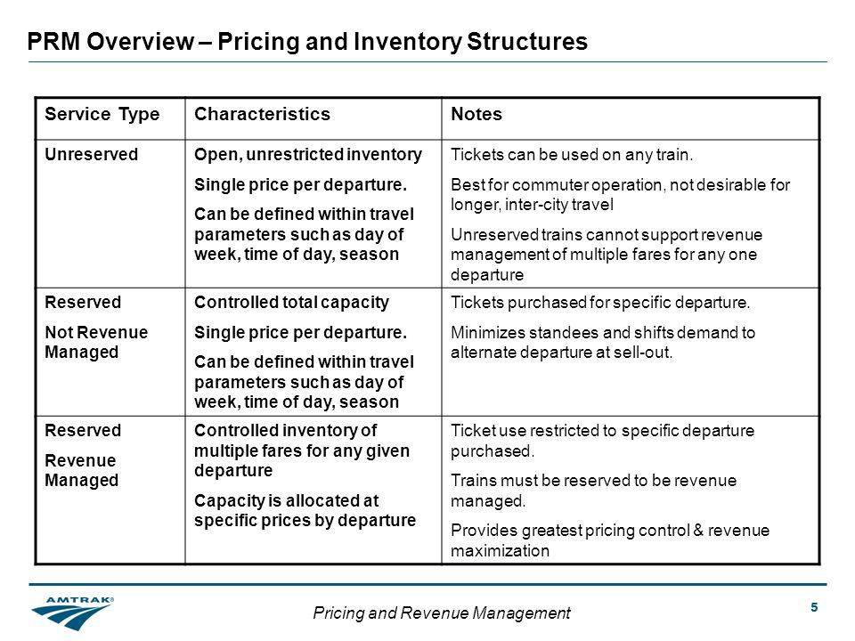 Pricing and Revenue Management 6 PRM Overview – Fare Structure Examples Y$113 A$87 B$67 D$51 Four price points for Coach class assigned to individual buckets Business class accommodation fee charged in conjunction with available Coach class fare Prices are assigned to buckets which enable allocation of seat availability for each individual price Revenue Management allocates seat availability based on historical demand that protects for highest revenue first to lowest revenue Variable Prices, Revenue Managed Unreserved structure with one fare available per city pair and service –Can also be structured as peak/off peak by day of week or time of day No inventory is associated with Coach Class; Business class accommodation fee charged in conjunction with available Coach class fare Generally fare increases occur once a year unless market conditions warrant an additional increase Single Fare – Unreserved U (Base)$37 U (Holiday)$45