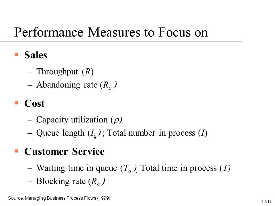12/16 Sales –Throughput (R) –Abandoning rate (R a Cost –Capacity utilization ( –Queue length (I q ; Total number in process (I) Customer Service –Waiting time in queue (T q ; Total time in process (T) –Blocking rate (R b Source: Managing Business Process Flows (1999) Performance Measures to Focus on