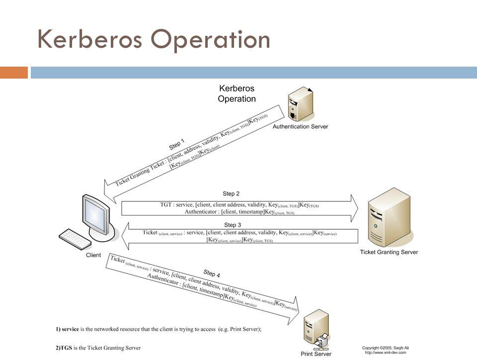 Kerberos Operation