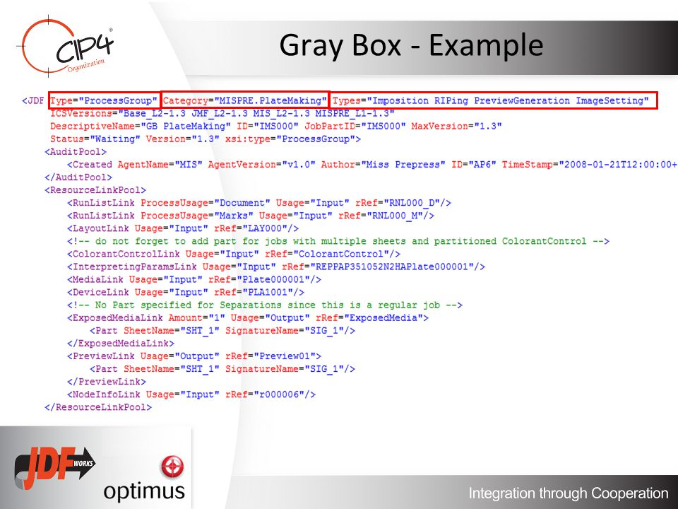 Gray Box - Example