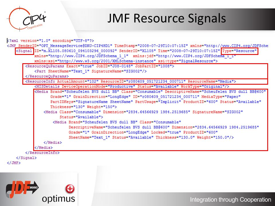 JMF Resource Signals