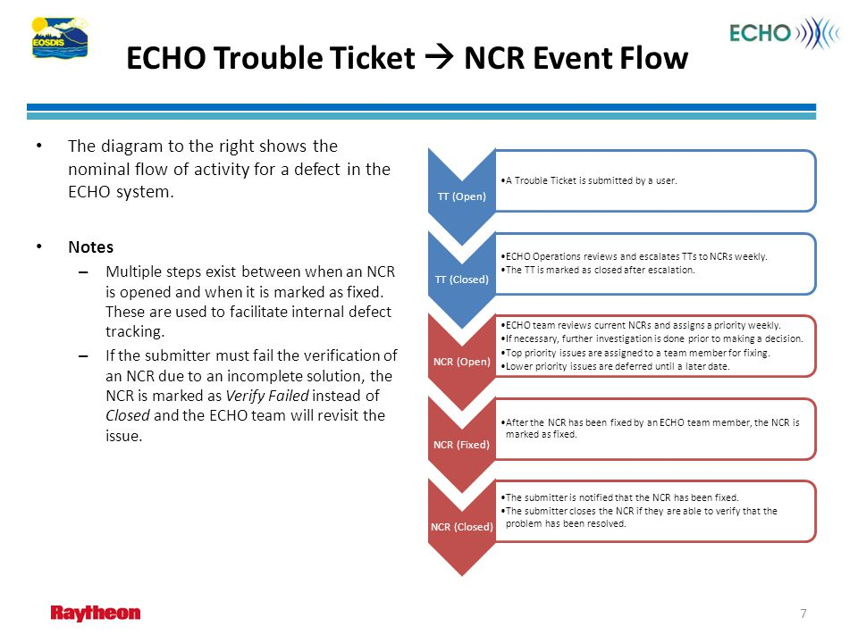 ECHO Trouble Ticket NCR Event Flow TT (Open) A Trouble Ticket is submitted by a user. TT (Closed) ECHO Operations reviews and escalates TTs to NCRs we