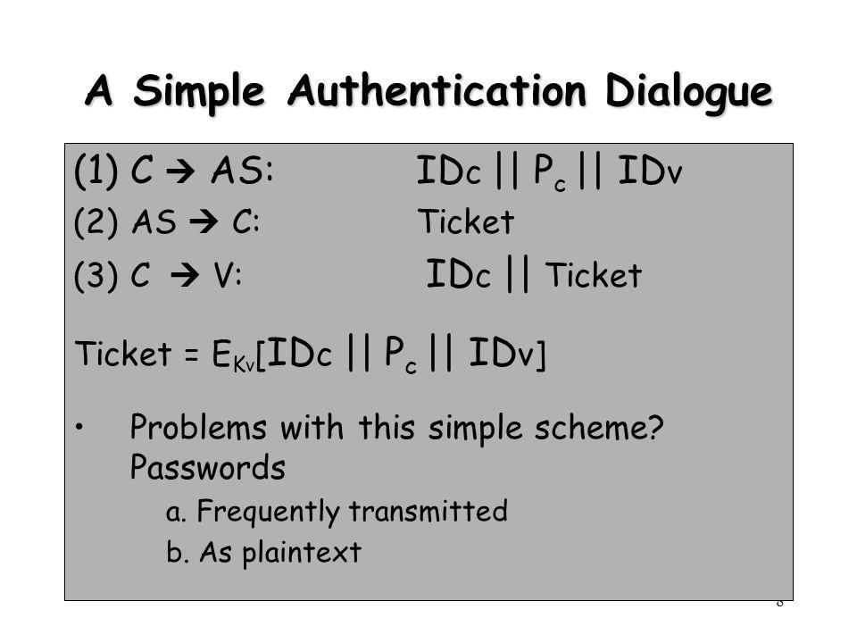 8 A Simple Authentication Dialogue (1)C AS: ID c || P c || ID v (2)AS C:Ticket (3)C V: ID c || Ticket Ticket = E K v [ ID c || P c || ID v] Problems w