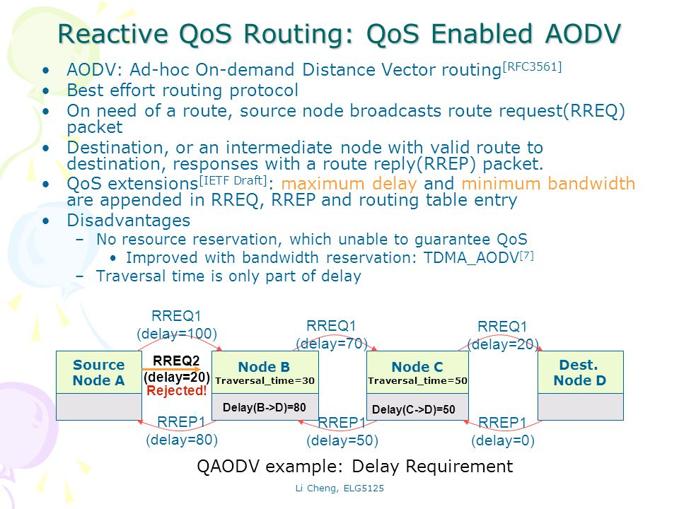 Li Cheng, ELG5125 Reactive QoS Routing: QoS Enabled AODV AODV: Ad-hoc On-demand Distance Vector routing [RFC3561] Best effort routing protocol On need of a route, source node broadcasts route request(RREQ) packet Destination, or an intermediate node with valid route to destination, responses with a route reply(RREP) packet.