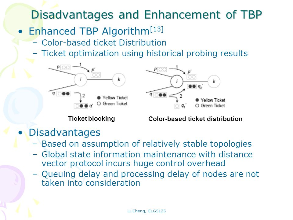 Li Cheng, ELG5125 Disadvantages and Enhancement of TBP Enhanced TBP Algorithm [13] –Color-based ticket Distribution –Ticket optimization using historical probing results Disadvantages –Based on assumption of relatively stable topologies –Global state information maintenance with distance vector protocol incurs huge control overhead –Queuing delay and processing delay of nodes are not taken into consideration Ticket blocking Color-based ticket distribution