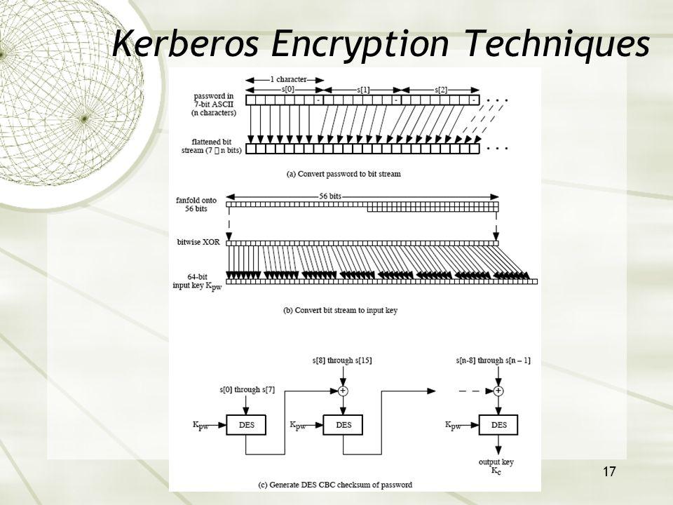 Kerberos Encryption Techniques 17