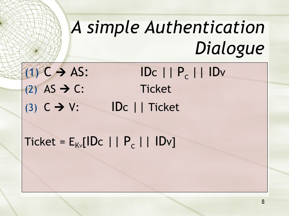 8 A simple Authentication Dialogue (1) C AS: ID c || P c || ID v (2) AS C:Ticket (3) C V: ID c || Ticket Ticket = E K v [ ID c || P c || ID v]