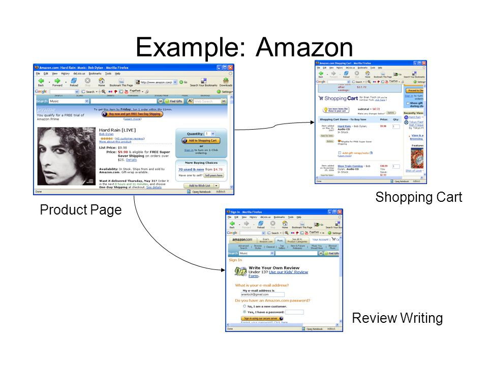 Example: Amazon Product Page Review Writing Shopping Cart