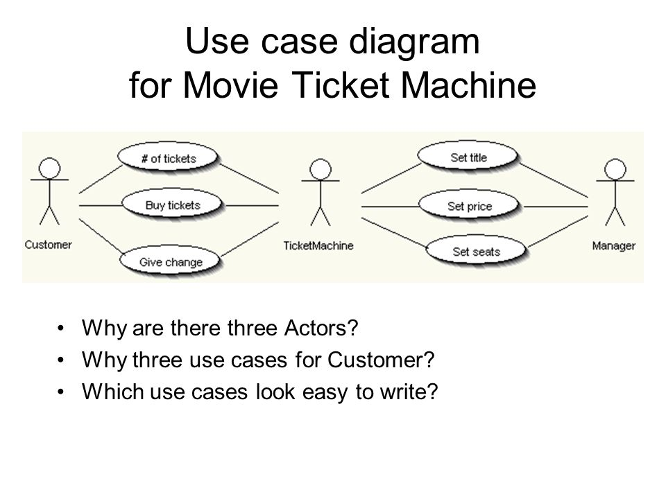 Use case diagram for Movie Ticket Machine Why are there three Actors? Why three use cases for Customer? Which use cases look easy to write?
