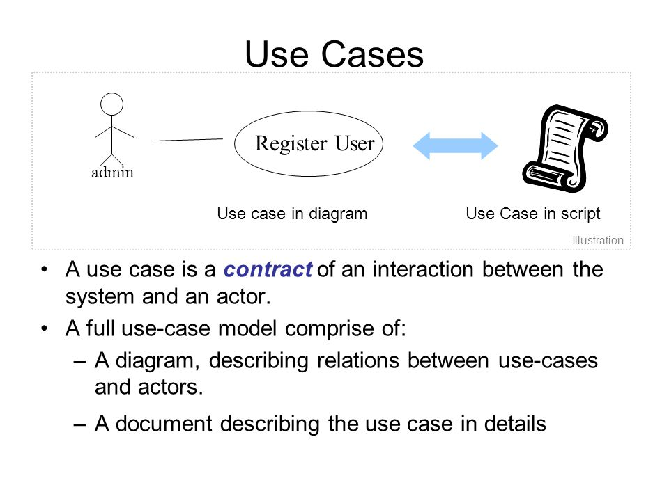 Illustration Use Cases A use case is a contract of an interaction between the system and an actor. A full use-case model comprise of: –A diagram, desc