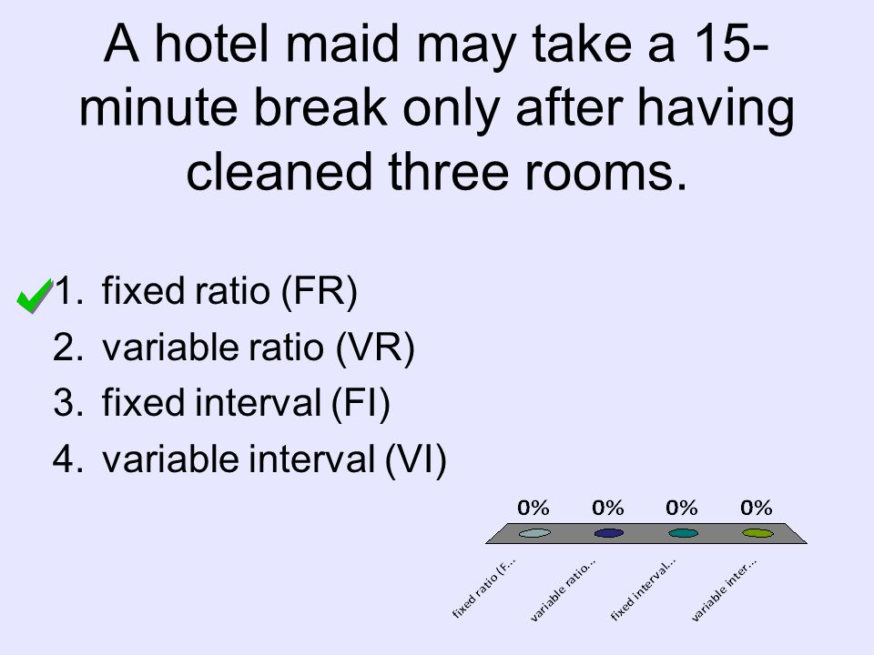 A hotel maid may take a 15- minute break only after having cleaned three rooms.