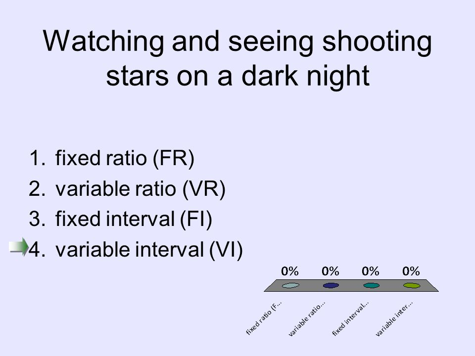 Watching and seeing shooting stars on a dark night 1.fixed ratio (FR) 2.variable ratio (VR) 3.fixed interval (FI) 4.variable interval (VI)