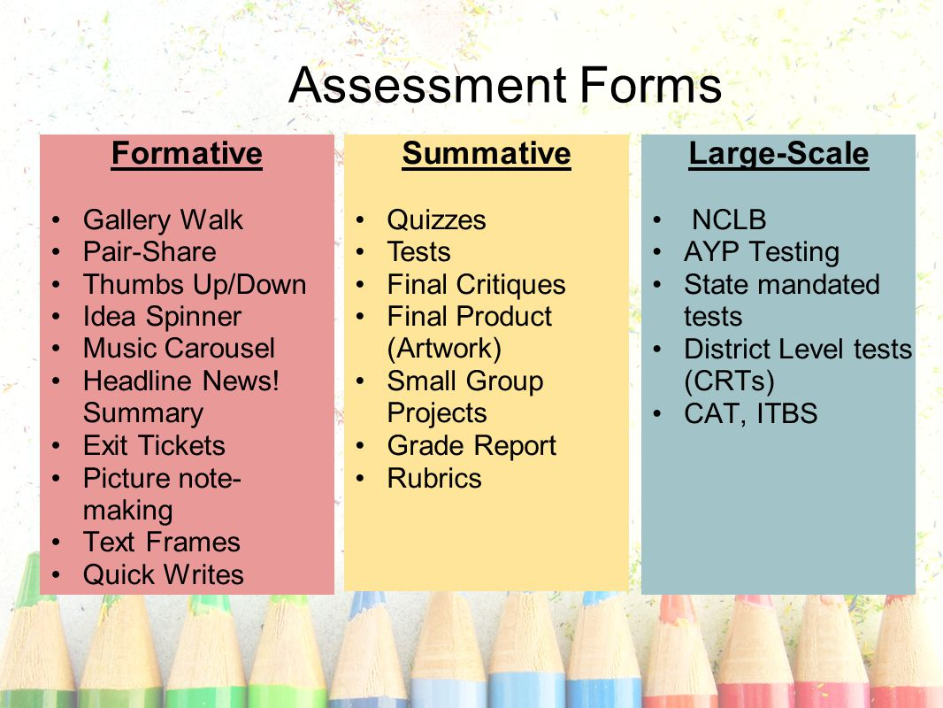 Large-Scale NCLB AYP Testing State mandated tests District Level tests (CRTs) CAT, ITBS Assessment Forms Formative Gallery Walk Pair-Share Thumbs Up/Down Idea Spinner Music Carousel Headline News.