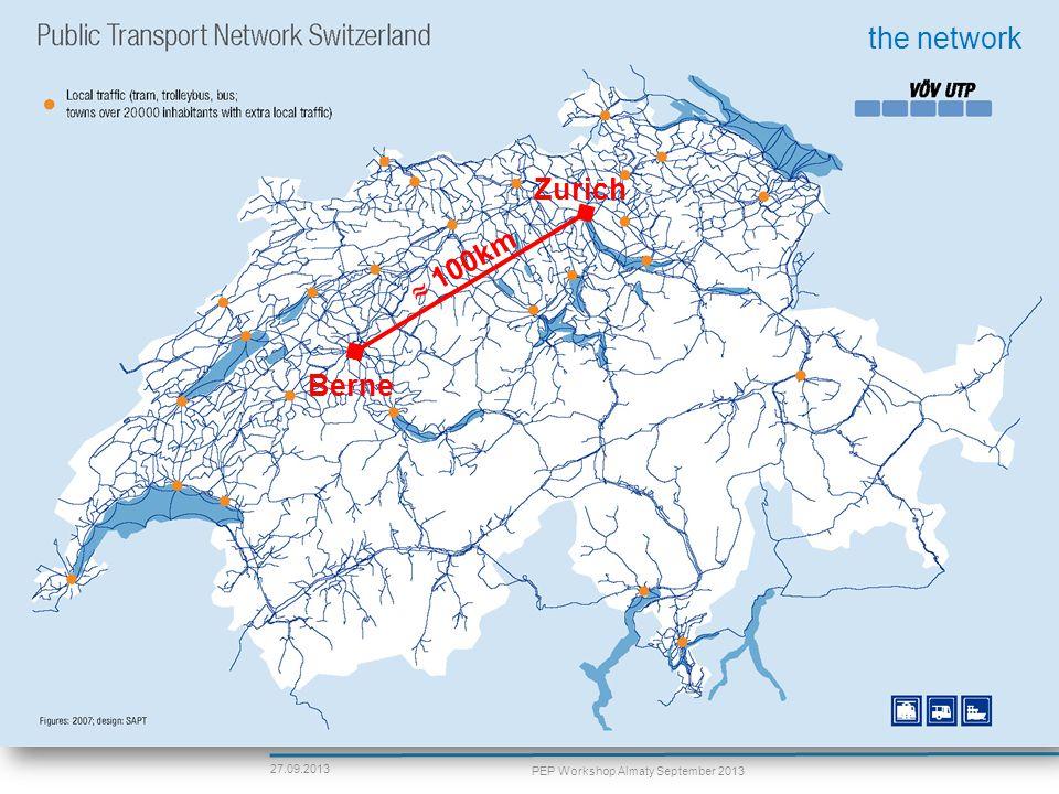 27.09.2013 PEP Workshop Almaty September 2013 100km the network Zurich Berne