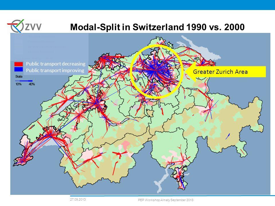 Modal-Split in Switzerland 1990 vs.