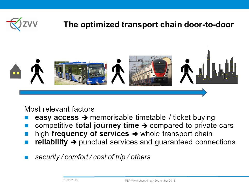 The optimized transport chain door-to-door 27.09.2013 PEP Workshop Almaty September 2013 Most relevant factors n easy access memorisable timetable / ticket buying n competitive total journey time compared to private cars n high frequency of services whole transport chain n reliability punctual services and guaranteed connections n security / comfort / cost of trip / others